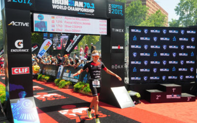 IRONMAN 70.3 WM 2017